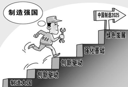 国家制造强国建设战略咨询委员会发布《<中国制造2025>重点领域技术路线图(2015年版)》电子版